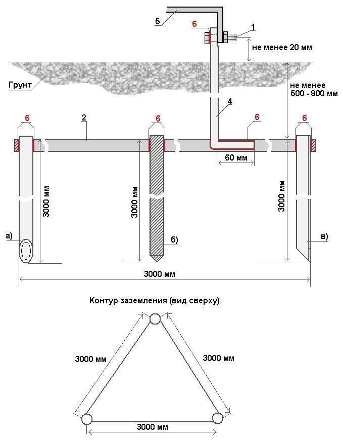 Как правильно сделать контур заземления: таблицы, формулы