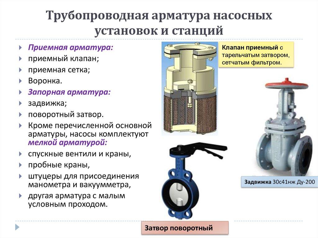 Виды и типы современной трубопроводной арматуры
