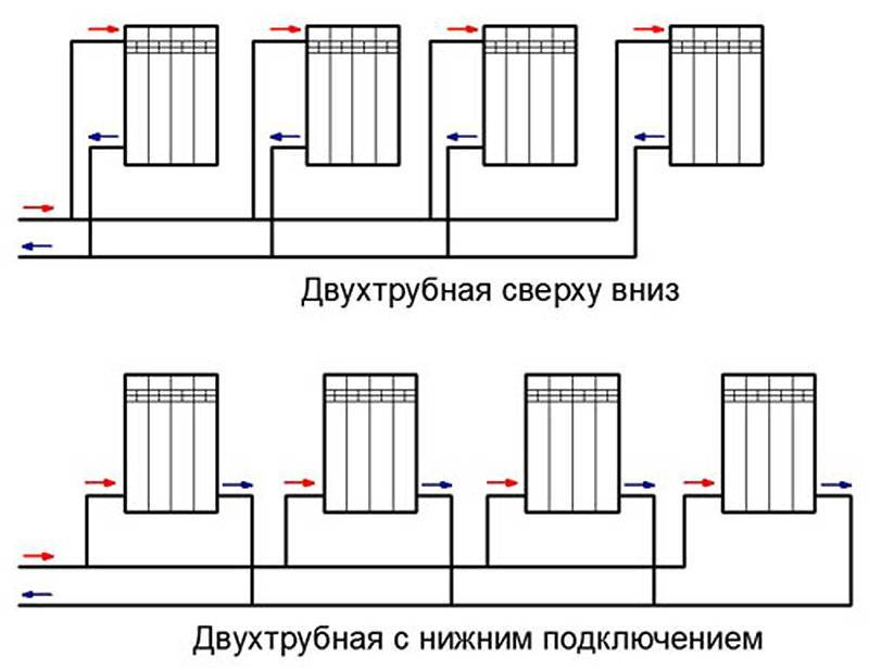 Двухтрубная система отопления: схема