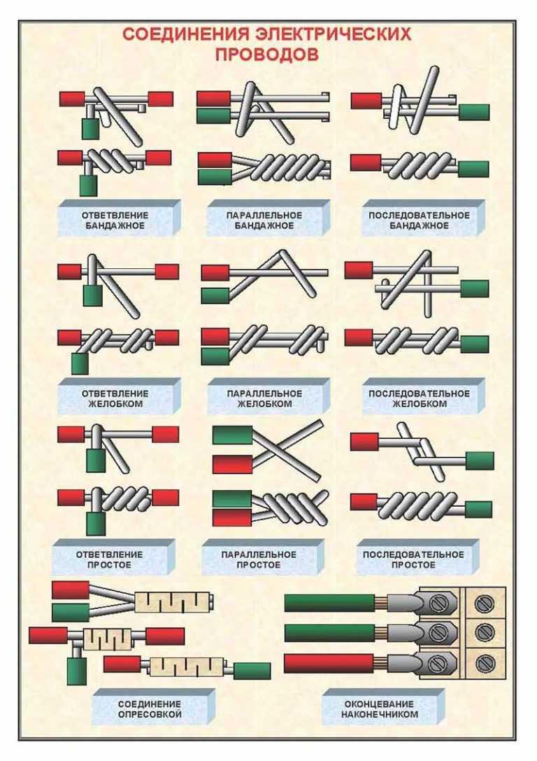 Клеммники для соединения проводов разного сечения