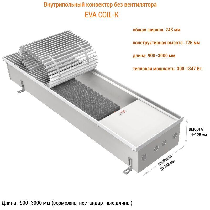 Конвекторы eva: модели с вентилятором и другие конвекторы. как выбрать лучший? их плюсы и минусы