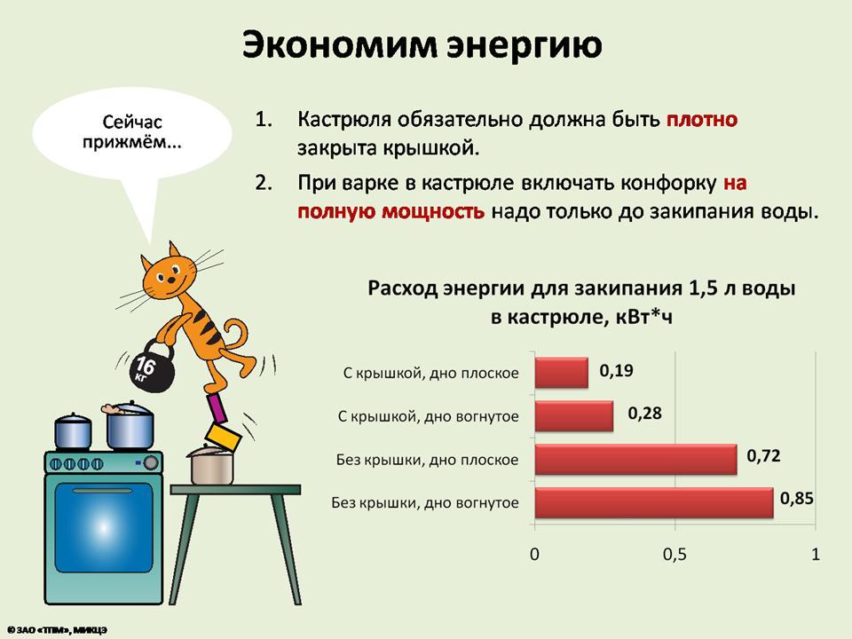 Перечень типовых мероприятий по энергосбережению - сро-э-150 нп «межрегиональный альянс энергоаудиторов»
