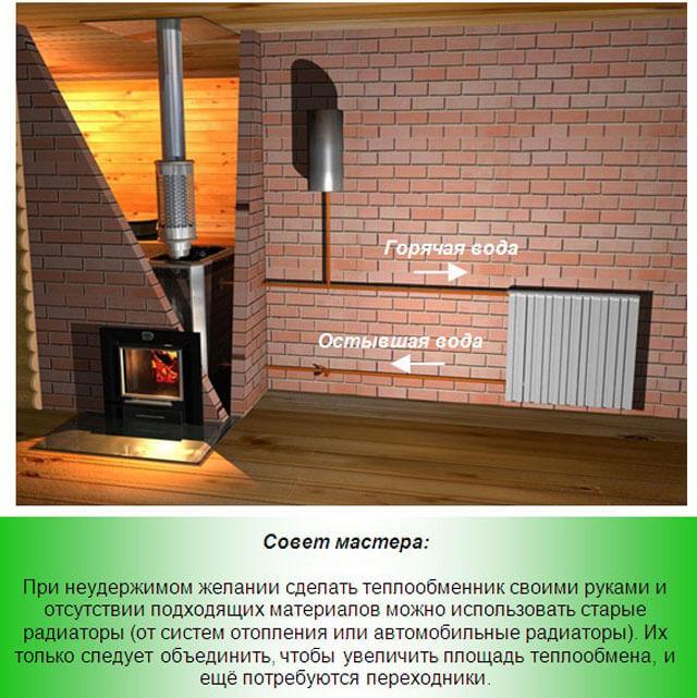 Теплообменник на дымоход: виды, принципы работы, монтаж