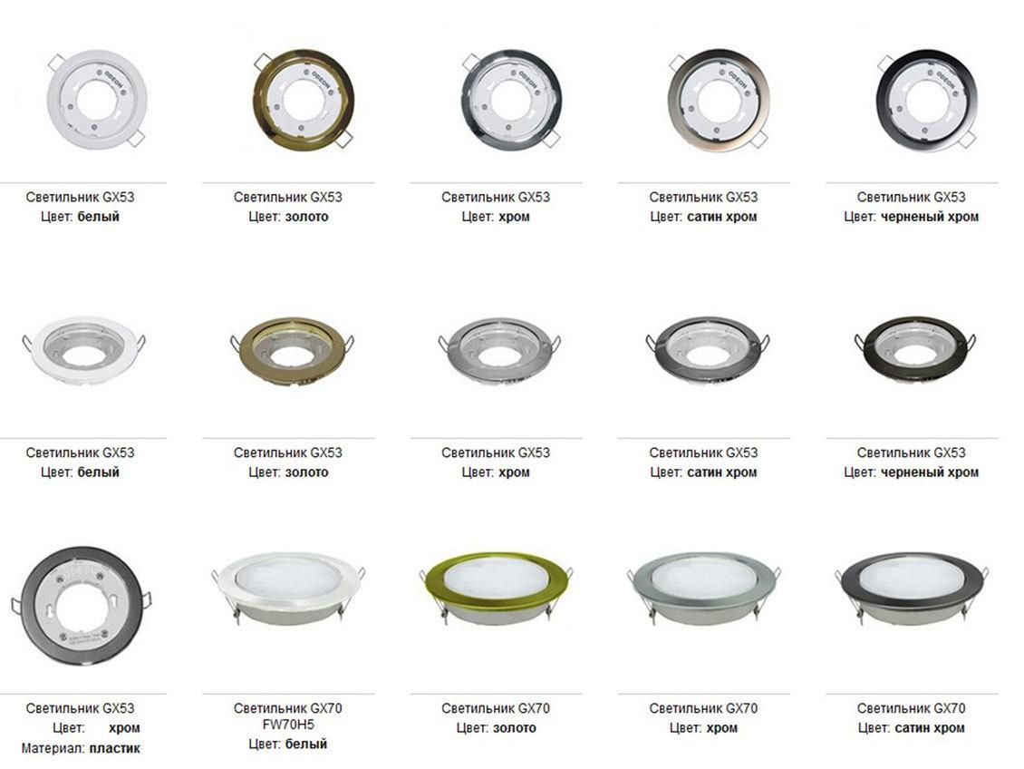 Какие лампочки лучше для дома: какие бывают + правила выбора лучшей лампочки