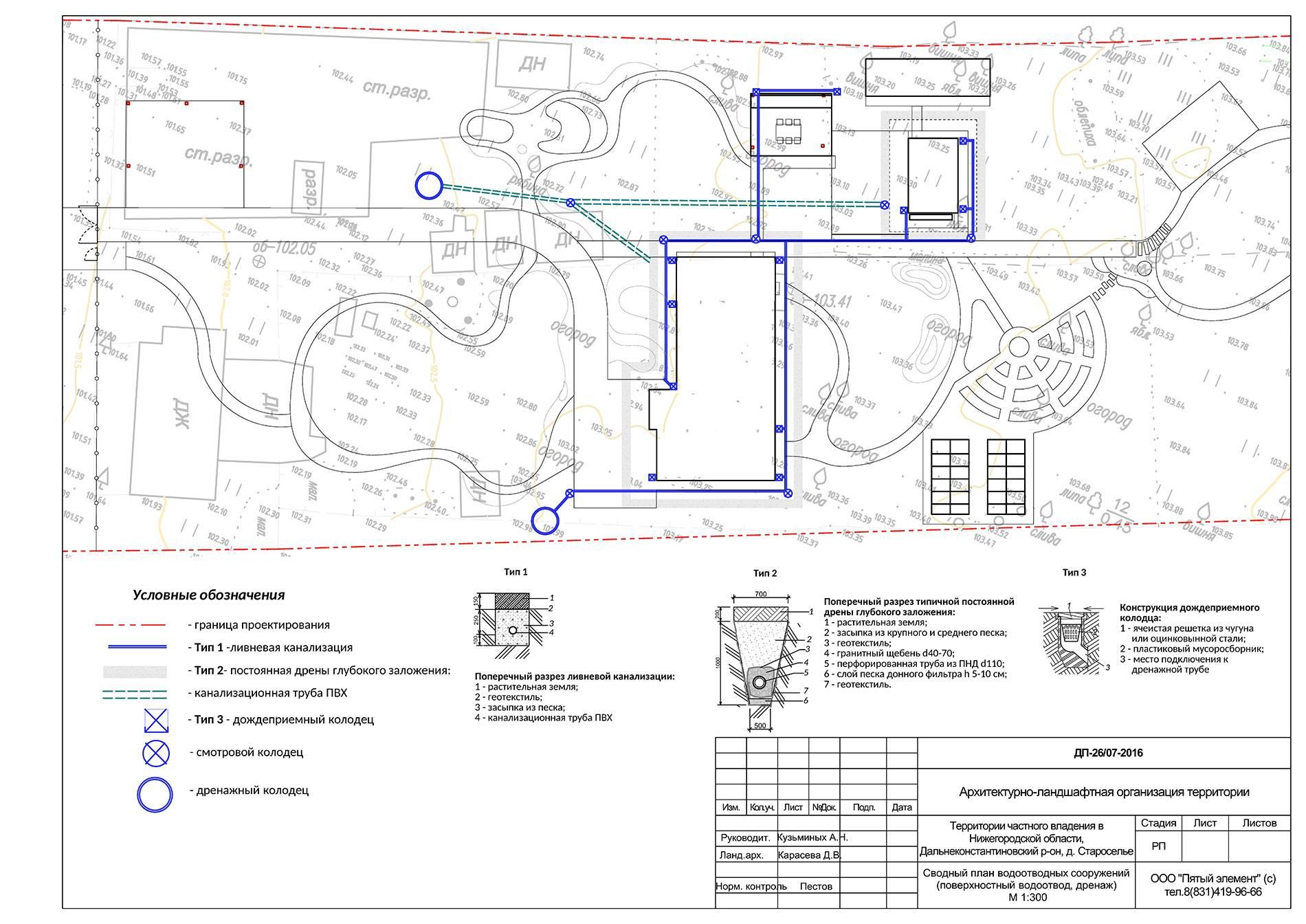 Расчет ливневой канализации и особенности проектирования - точка j