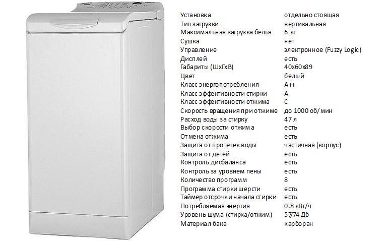 Самые ремонтопригодные стиральные машины
