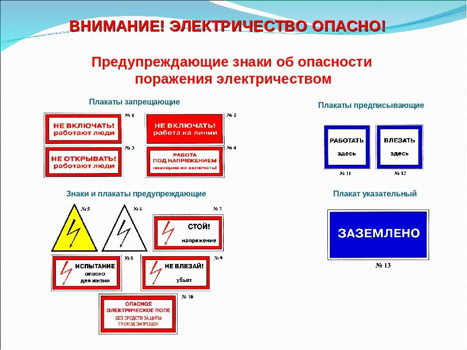 Плакаты по электробезопасности – купить плакат на тему электробезопасность в магазине охраны труда «компас»