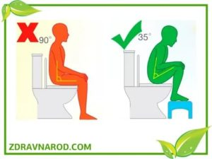 12 ошибок, которые вы совершаете в туалете ежедневно :: polismed.com