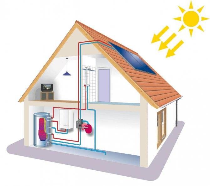 Системы геотермального отопления загородного дома: особенности обустройства своими руками