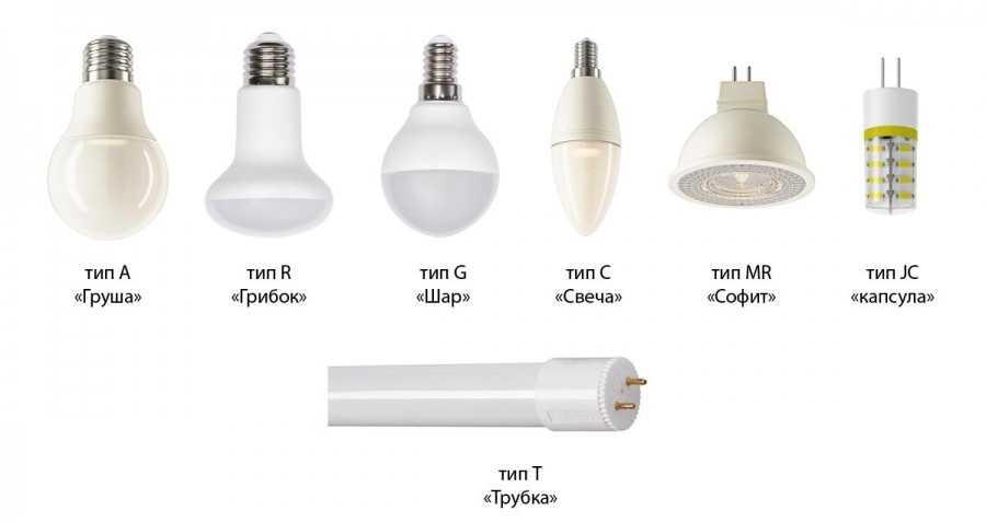 Обзор семейства светодиодных ламп osram ledriving w5w