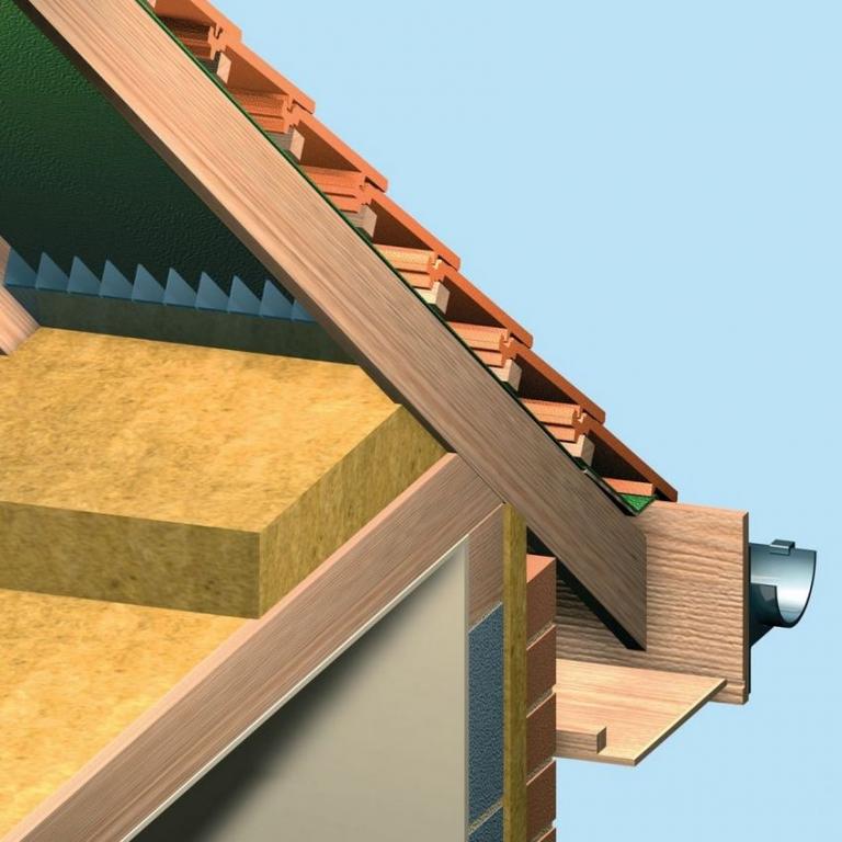 Как правильно утеплить потолок под холодной крышей: практические советы | o-builder.ru