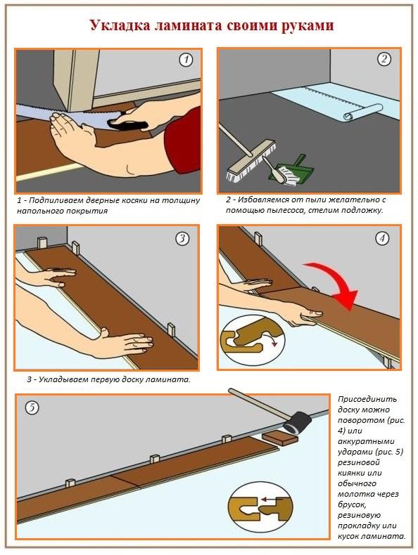 Как правильно укладывать ламинат: пошаговый инструктаж по монтажу + особенности выбора покрытия