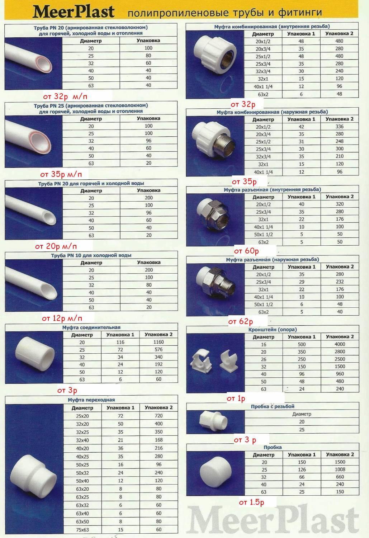 Металлопластиковая труба: характеристики, какую температуру эксплуатации выдерживает металлопластик, рабочее давление, свойства, описание использования