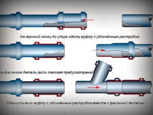 Способы соединения труб: сантехнические – раструбные и цанговые