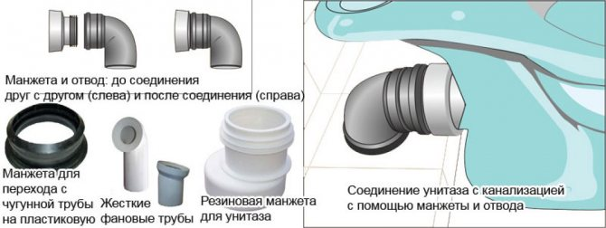 Как установить унитаз своими руками - пошаговая инструкция по установке и подключению к канализации с видео