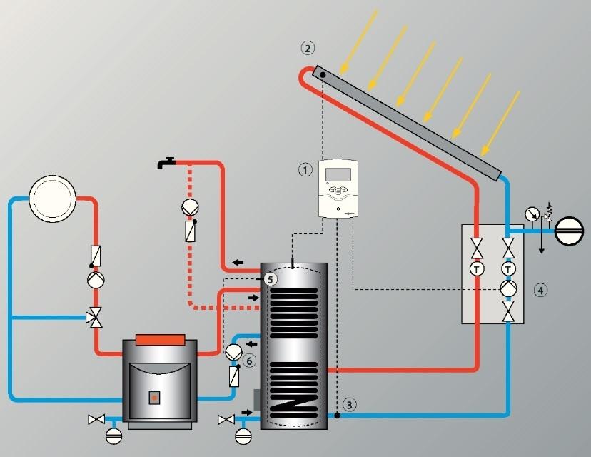 Подключение бойлера косвенного нагрева к котлу. 3 проверенных схемы