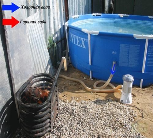 Как нагреть воду в бассейне на улице быстро и без электричества, большой погружной кипятильник своими руками в домашних условиях