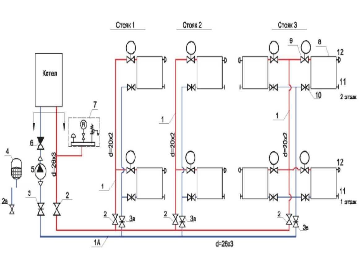 Расчет системы отопления частного дома, схема, таблицы