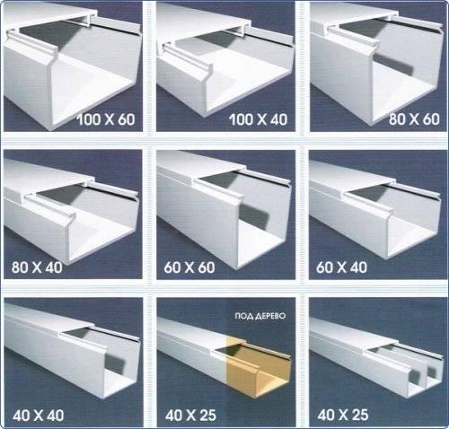 Кабель каналы для прокладки открытой электропроводки