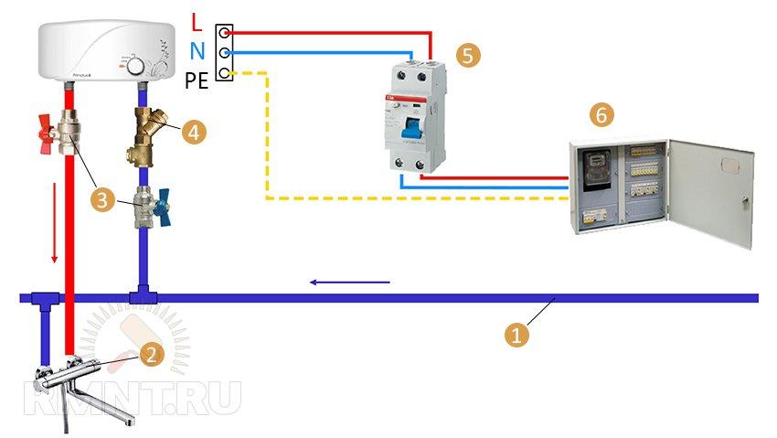 Узо для водонагревателя: как его поставить на бойлер — схема подключения