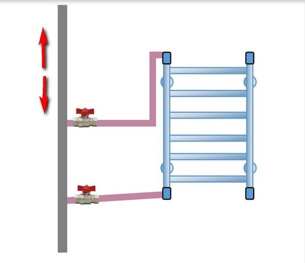 Схема подключения полотенцесушителя к стояку (зигзаг, лесенка)