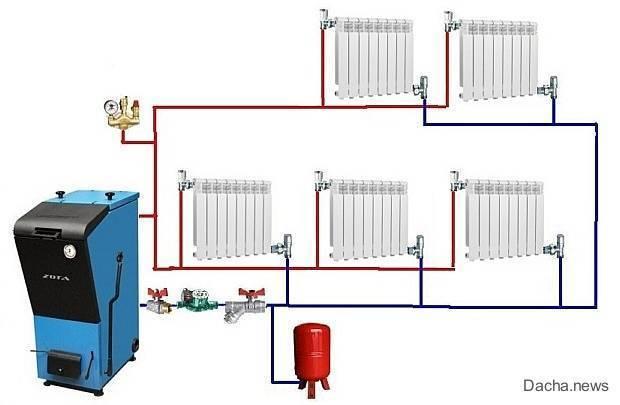 Отопление частного дома без газа - реальность или миф?