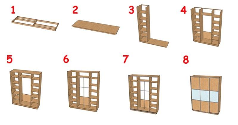 Как сделать шкаф своими руками: чертежи, описание, пошаговая инструкция, шкаф из дерева, мебельных щитов фото
