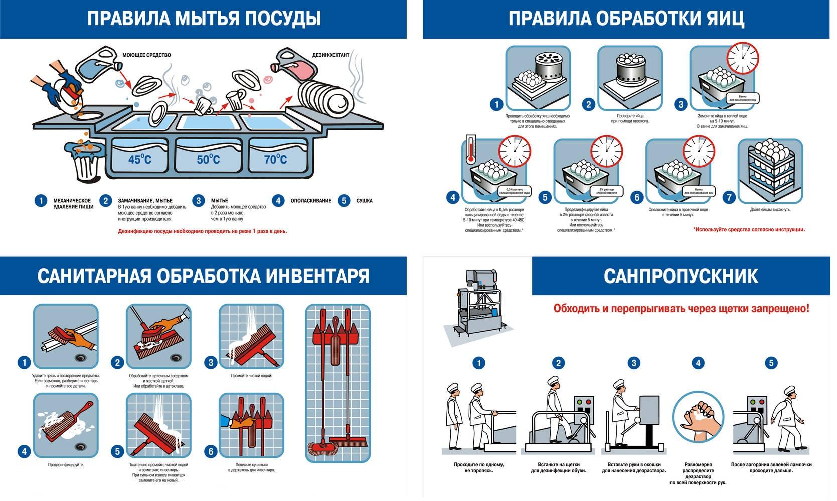 Зачем вакуумировать кондиционер: оборудование, задача и корректное решение