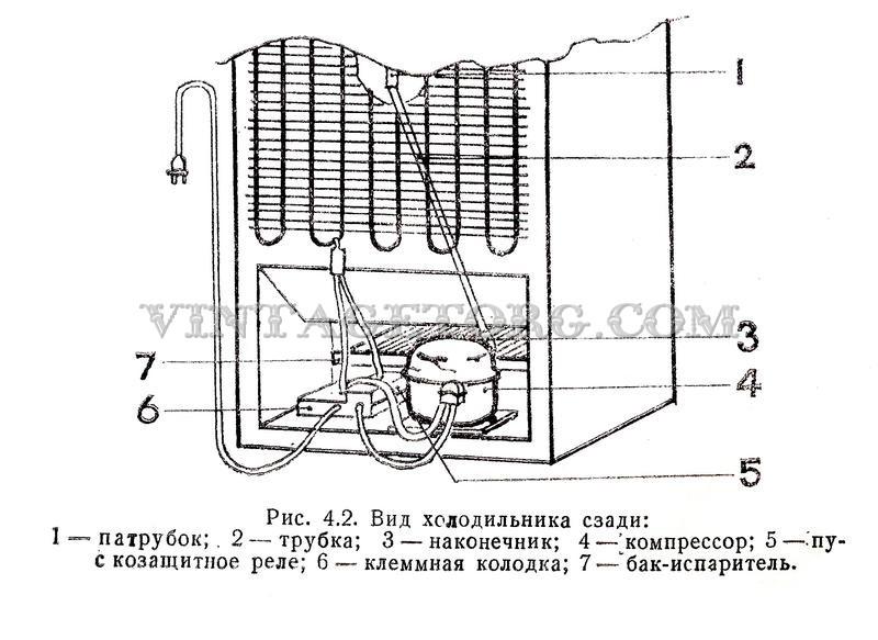 Пусковое реле холодильника: принцип работы, выявление поломки и самостоятельная замена