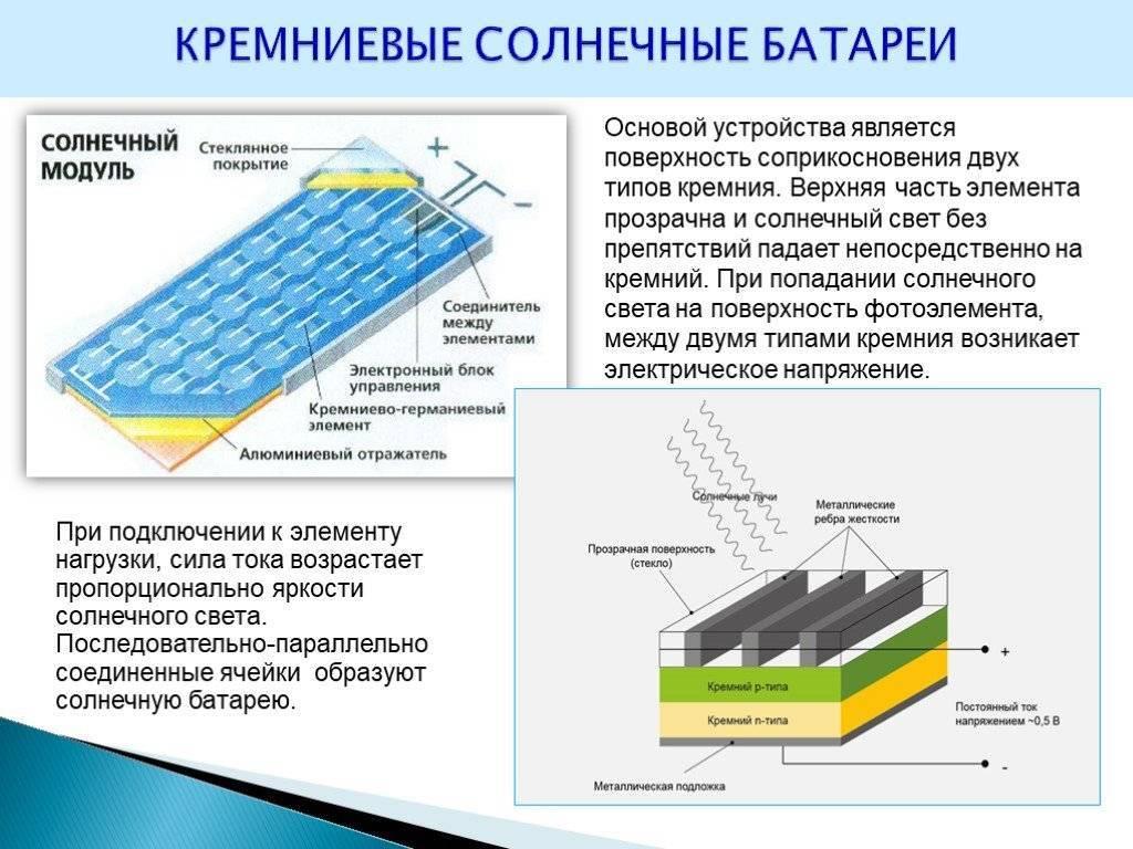Солнечные батареи для отопления дома: виды, как выбрать и правильно их установить