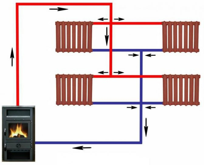 Схема отопления частного дома, типовые варианты реализации, расчет параметров