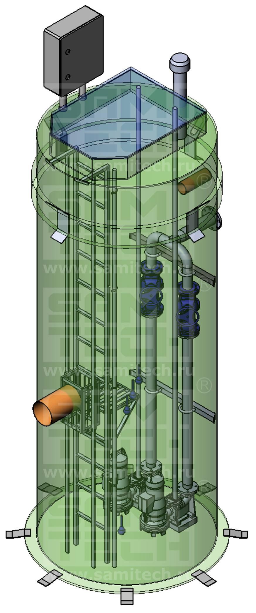 Установка канализационных станций: устройство кнс, принцип работы, монтаж