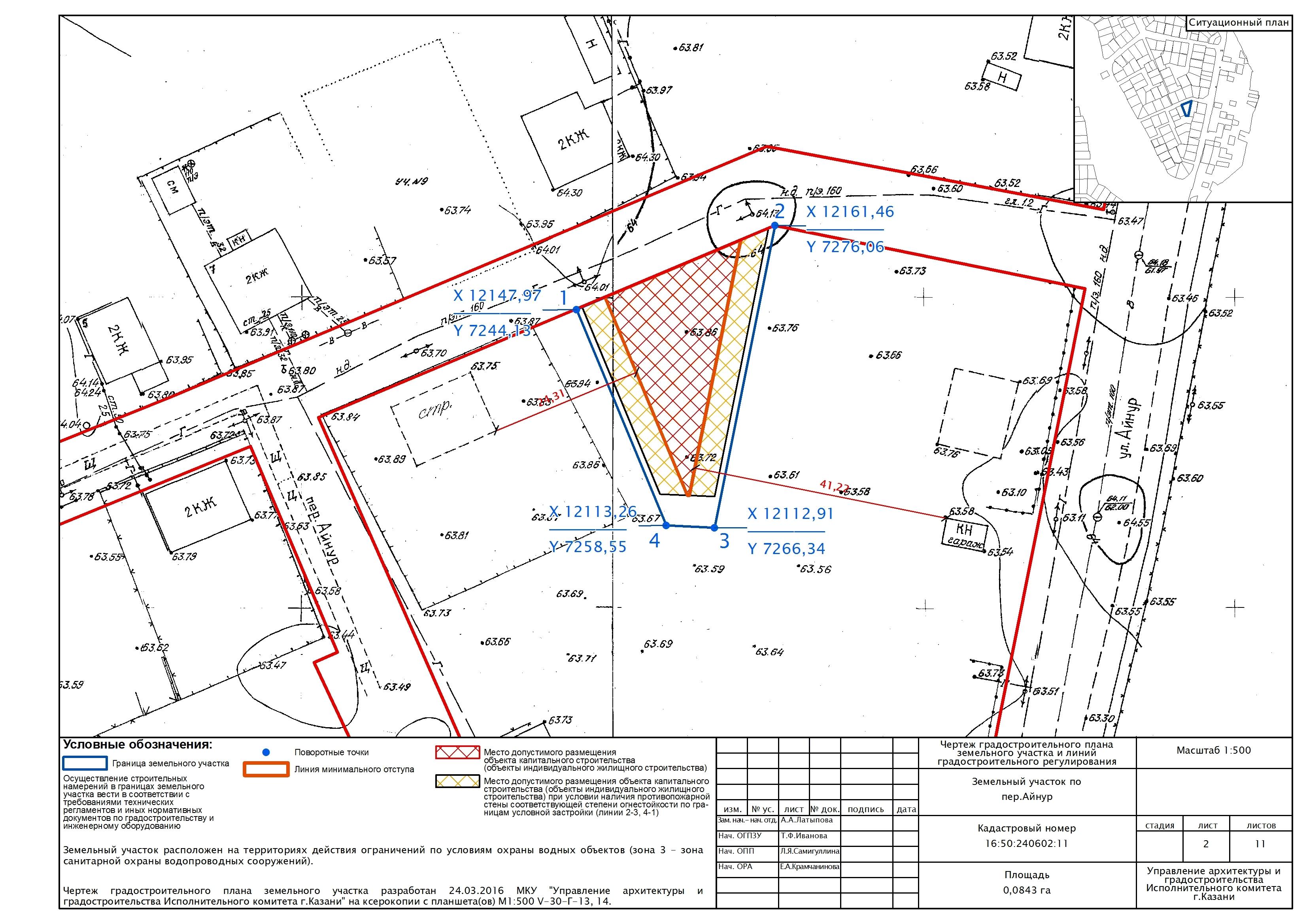 Ситуационный план земельного участка: что это такое?