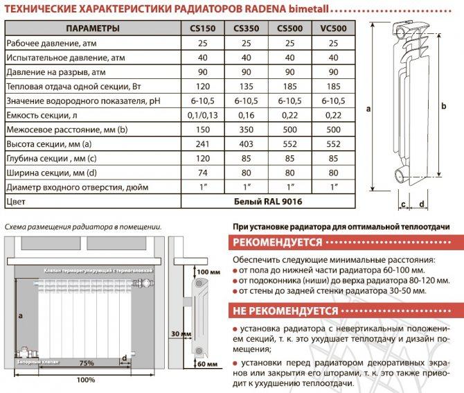 Самые надежные приборы для обогрева! радиаторы отопления: сравнительные характеристики и технические параметры