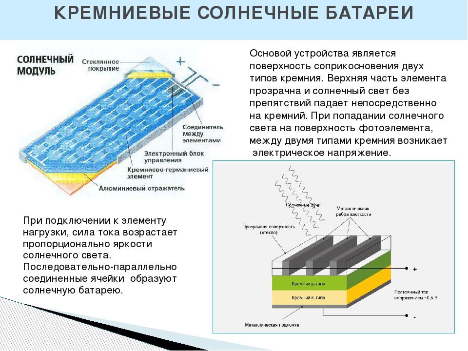 Достоинства и недостатки солнечных батарей