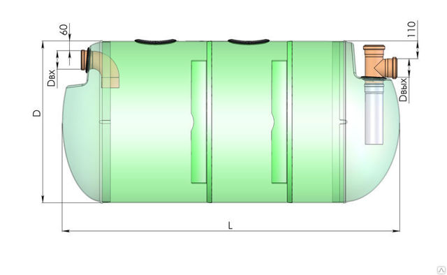 "Обзор септика ""флотенк"": характеристики, принцип работы, монтаж + разбор модификаций"