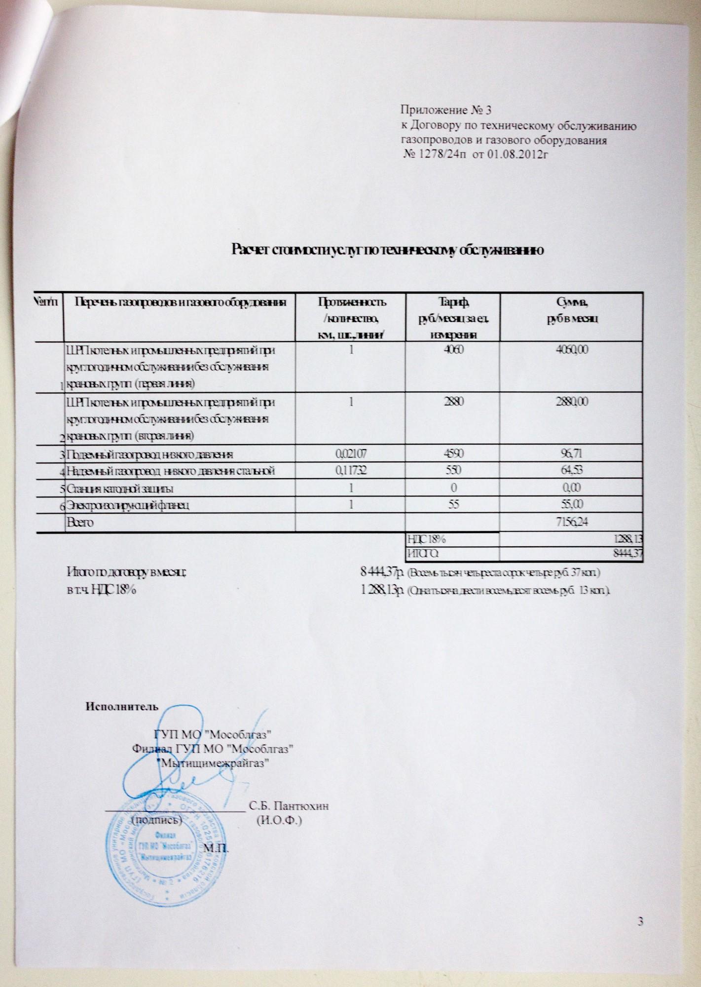 Техническое обслуживание газового оборудования в частных домах (вдго) в московской области: заключить договор, обслуживание газовых котлов, стоимость и цены ❗