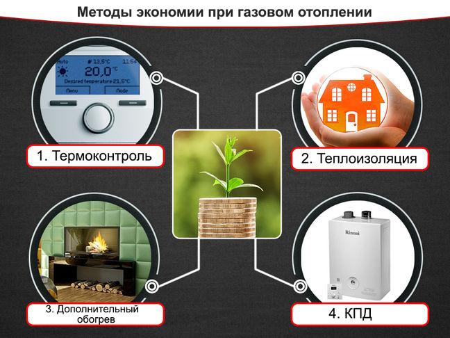 Как сэкономить на отоплении частного дома: хитрости и советы профессионалов
