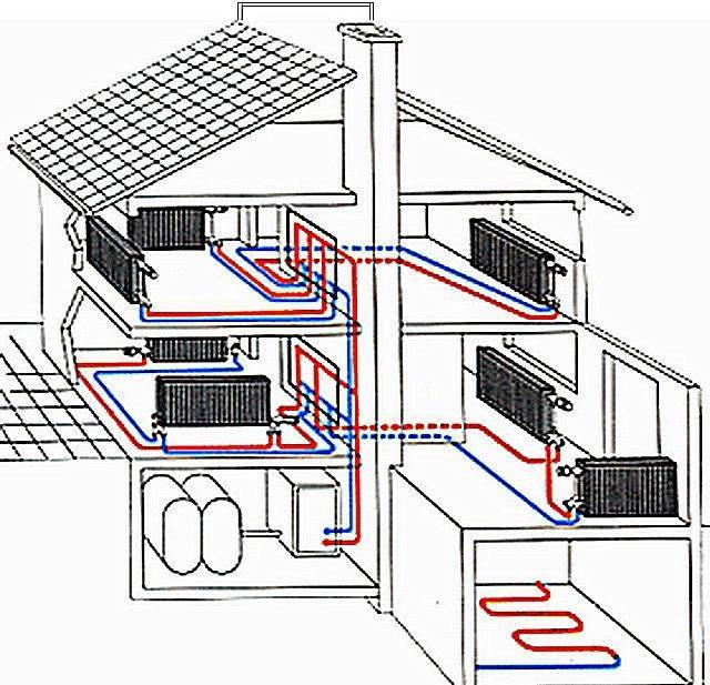 Чем отапливать загородный дом: наиболее подходящие варианты