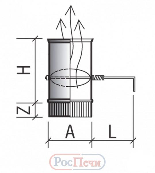 Шибер для дымохода: особенности конструирования самодельного регулятора тяги