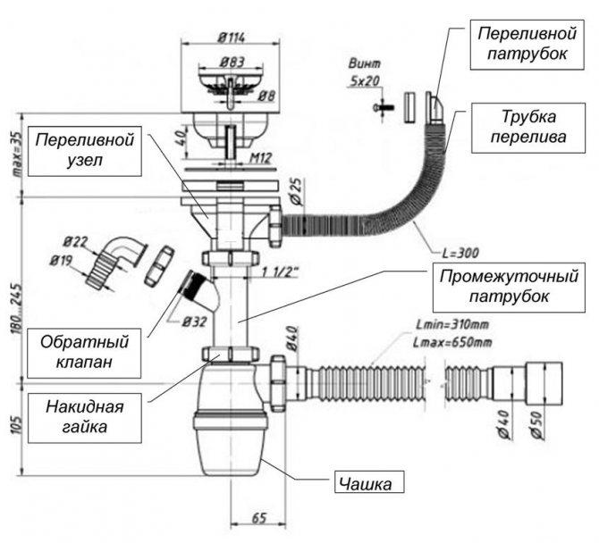 Сборка сифона для раковины