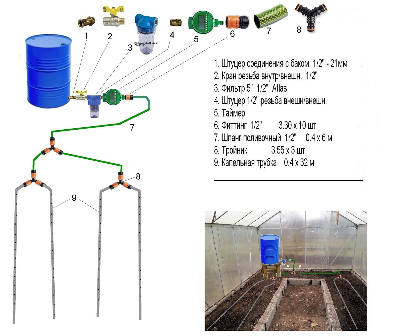 Как выбрать и установить накопительный бак для водоснабжения: рассказываем в общих чертах