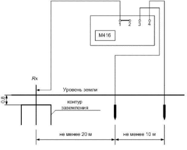 Измеритель сопротивления заземления – проверяем работоспособность системы электробезопасности