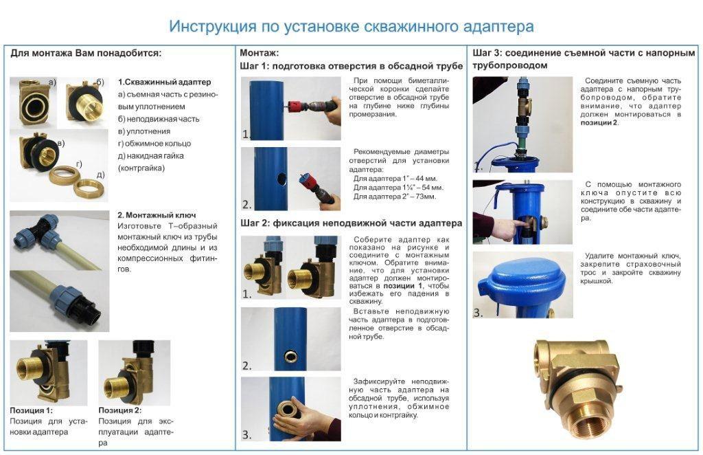 Адаптер для скважины своими руками: установка и монтаж - точка j