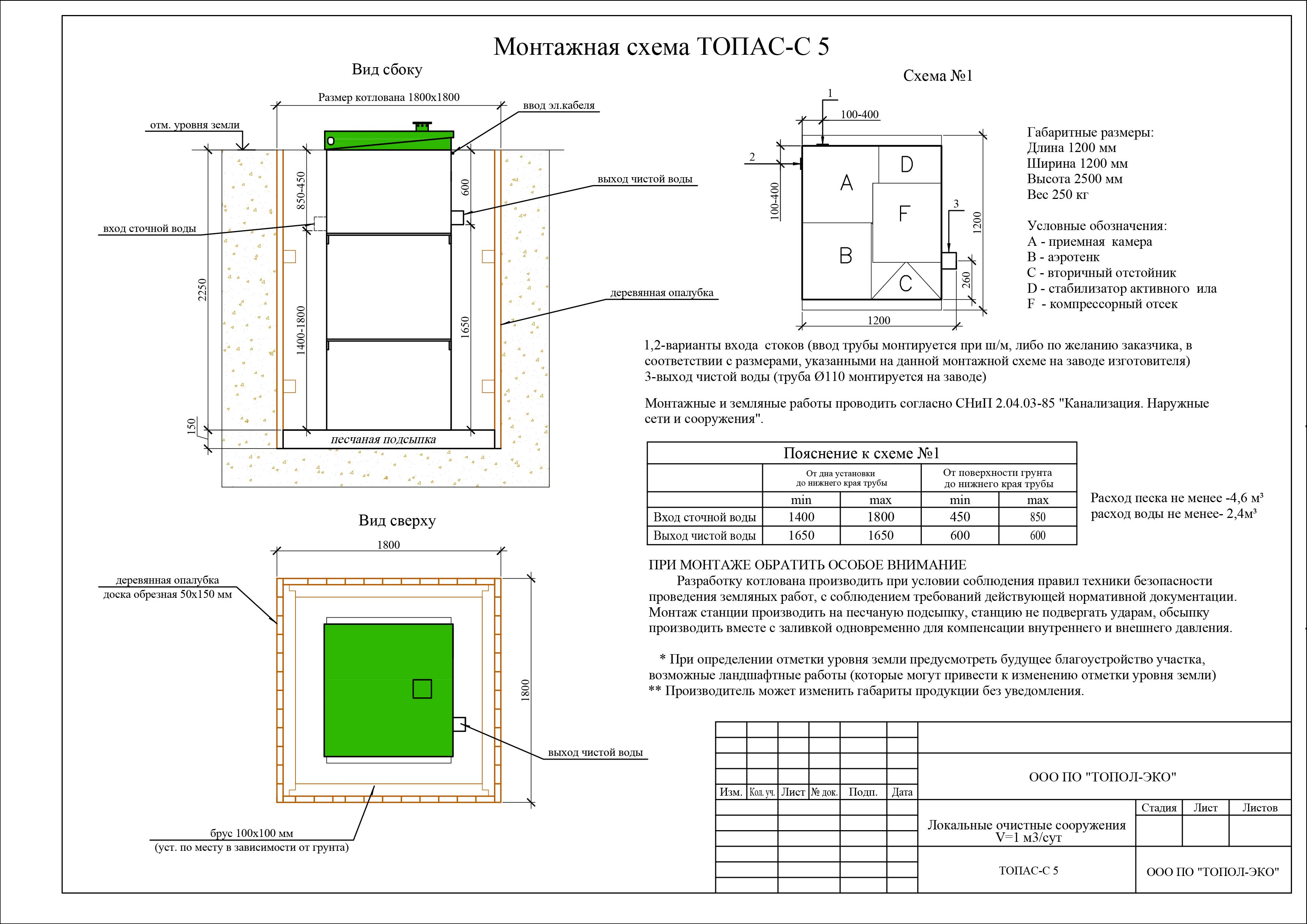 Схема очистных сооружений канализации - все о септиках