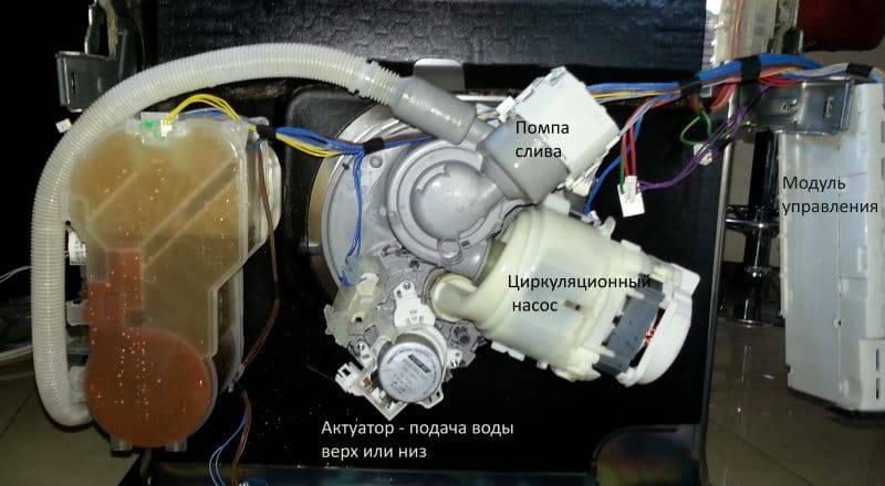Поднимается вода в посудомоечной машине при отключённой подаче воды