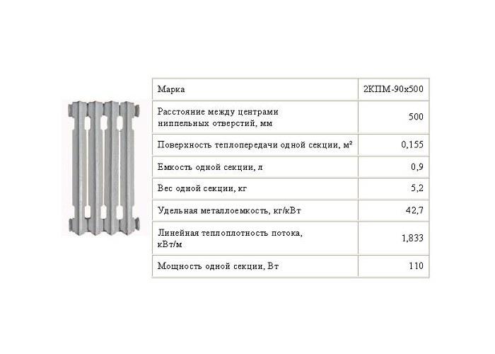 Мс 140 500 радиатор чугунный характеристики - микроклимат в квартире и доме