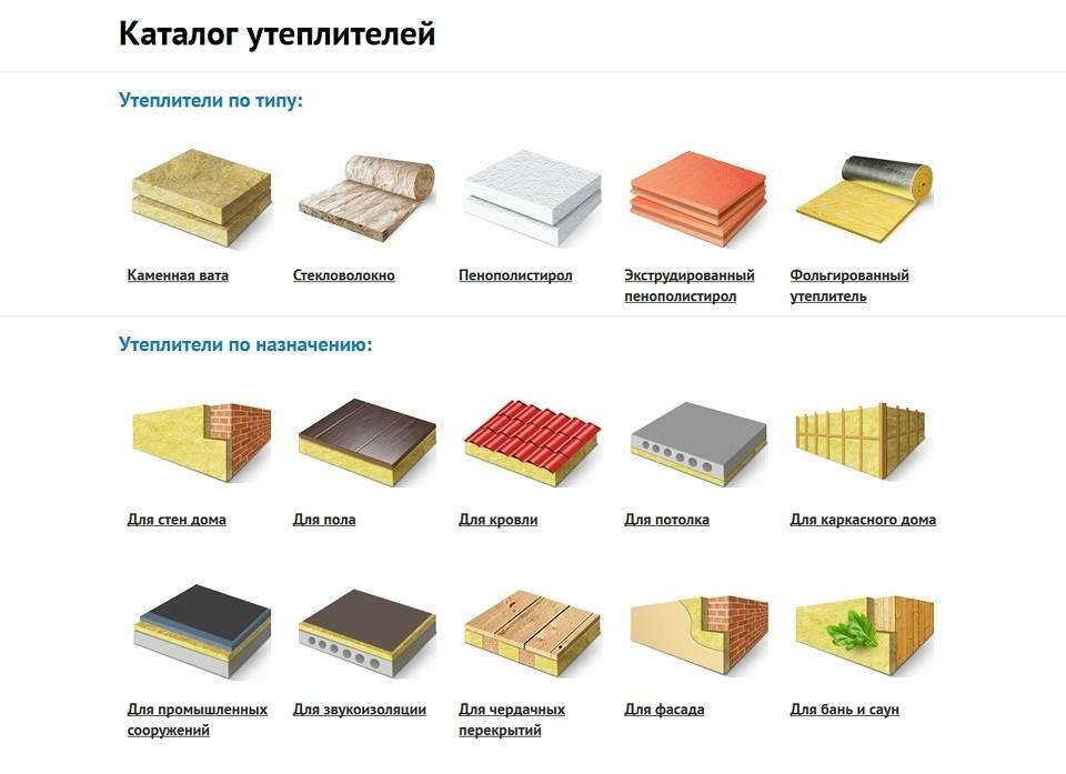 Какой утеплитель для стен считается самым эффективным?