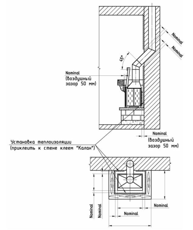 Как сделать дымоход для камина: какой лучше + схема устройства