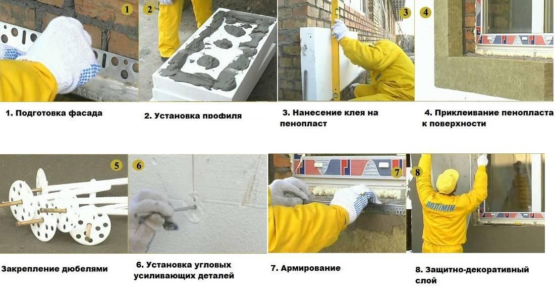 Инструкция по утеплению дома снаружи